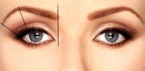Eyebrow Arch Shape